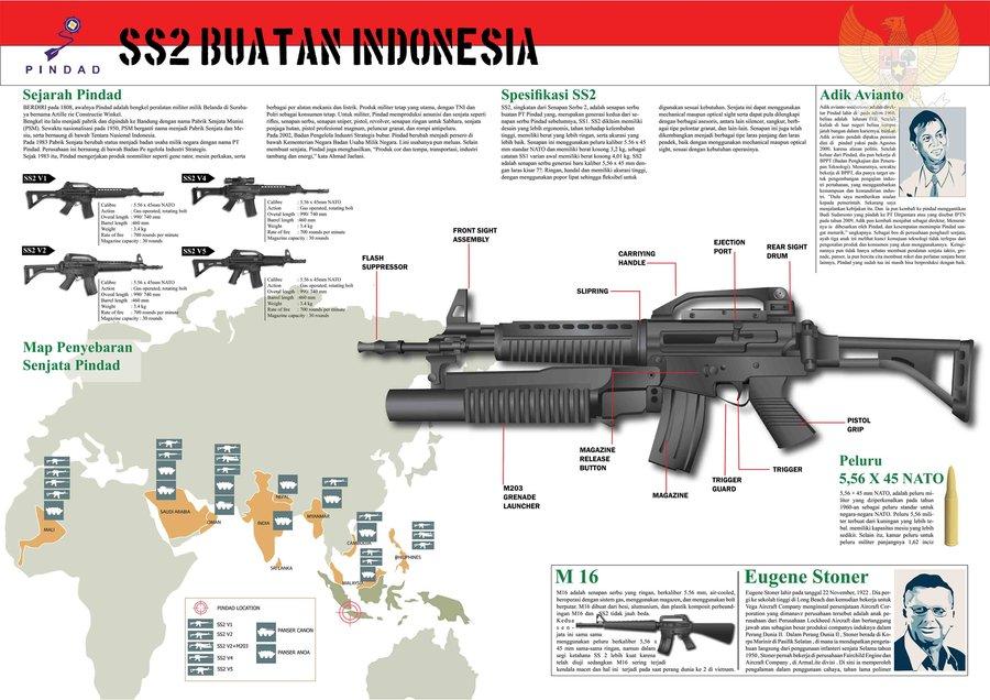 Ekspor Senjata RI Ketat, Agar Tak Jatuh ke Tangan Teroris