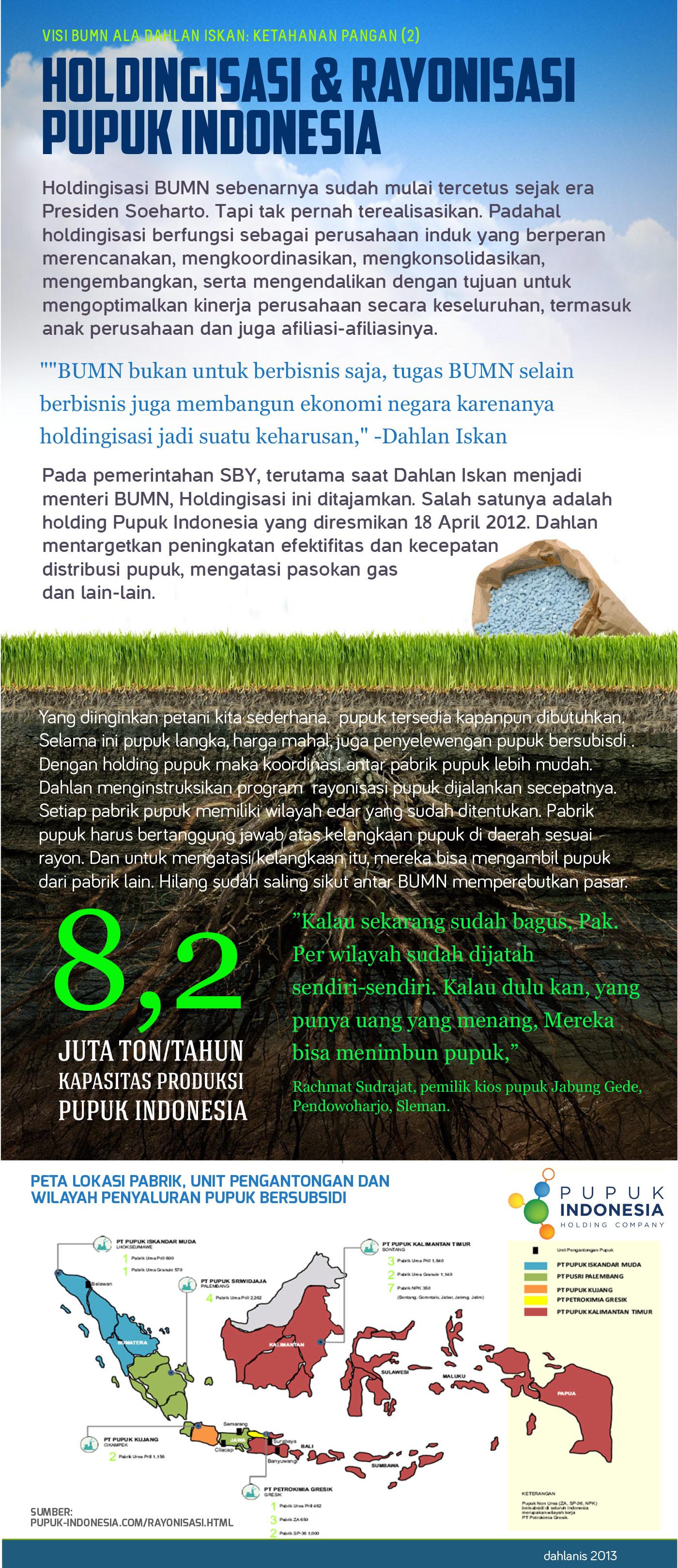 07 Dahlan Iskan - Holdingisasi & Rayonisasi Pupuk Indonesia