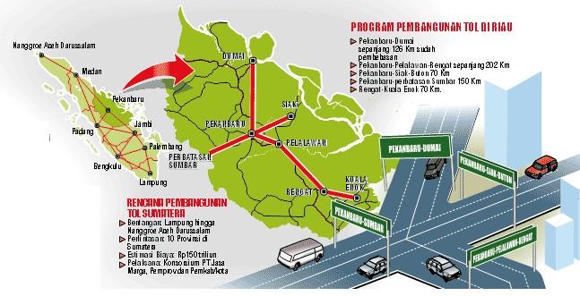 Dahlan Iskan - Tol Sumatera
